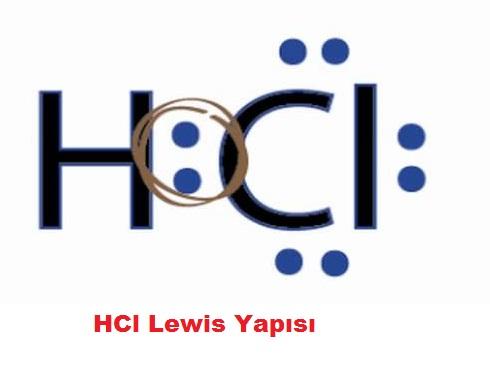 HCI Lewis Yapısı