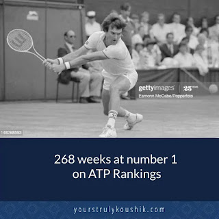 Jimmy Connors weeks at number 1 on ATP rankings
