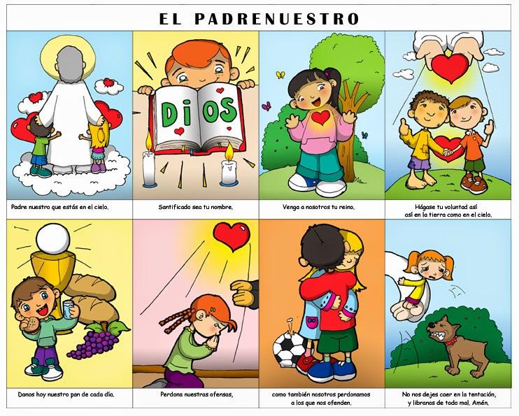 Oracion Del Padre Nuestro Para Colorear Nuestra Señora De