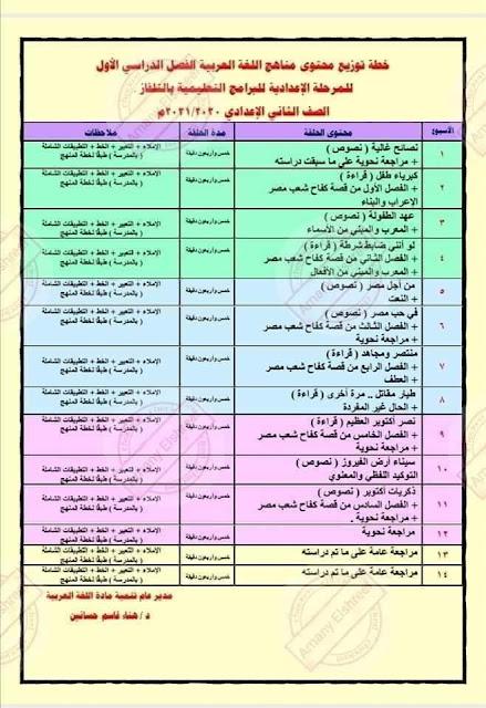 جدول منهج اللغة العربية ابتدائى واعدادى قناة مدرستنا التعليمية