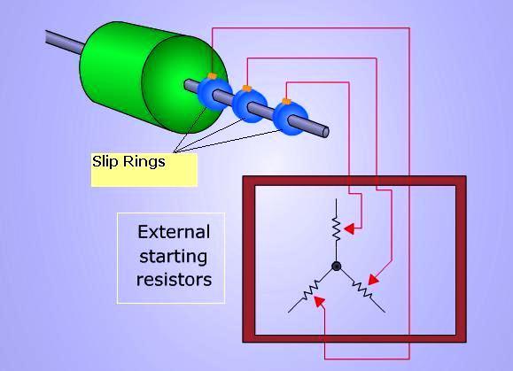 Iec Motor Wiring Diagram On Wound Induction Motor Wiring Diagram