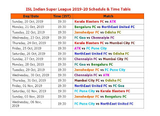 ISL Indian Super League 2019-20 Schedule & Time Table, ISL football 2019-20 full fixture, ISL 2019-20 schedule & time table, football ISL 2019-20 full schedule, ISL 2019-20 place venue match time, ISL soccer 2019-20 all teams, ISL 2019-20 all team player squad, Kerala Blasters FC, ATK, Bengaluru FC, NorthEast United FC, Jamshedpur FC, Odisha FC, FC Goa, Chennaiyin FC, Mumbai City FC, FC Pune City, Indian Super League 2019-20 schedule, ISL 2019-20 foreign players, ISL 2019-20 Indian players,   Indian Super League 2019-20 Schedule #ISL2019-20 #Schedule #FootballSoccer