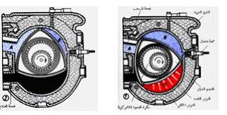 محرك فانكل pdf