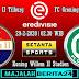 Prediksi Willem II vs FC Groningen — 29 Februari 2020