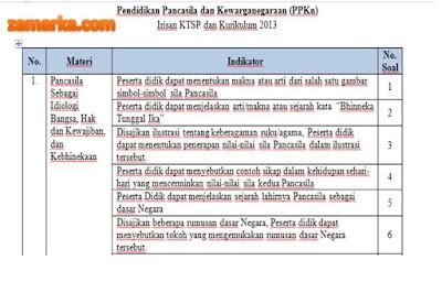 Kisi-Kisi Ujian Sekolah NON USBN SD/MI Irisan K13 dan KTSP IPS dan PPKn Tahun Ajaran 2017/2018