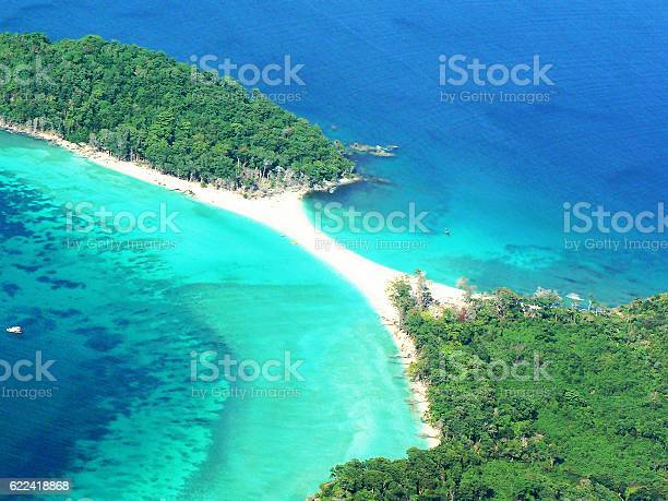 Cinque Island, Best Places to visit in Andaman & Nicobar