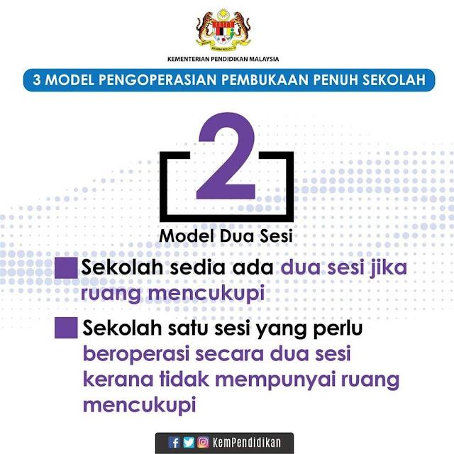 model pengoperasian