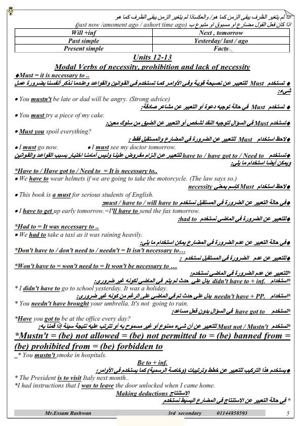 تلخيص قواعد اللغة الانجليزية للصف الثالث الثانوي فى 7 ورقات فقط 01_005