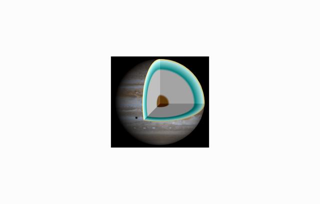 Struktur Planet Yupiter