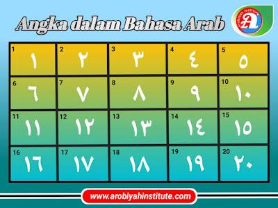 tulisan angka dalam bahasa arab