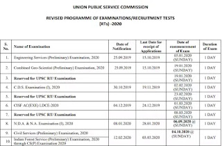 UPSC Exam Date 2020