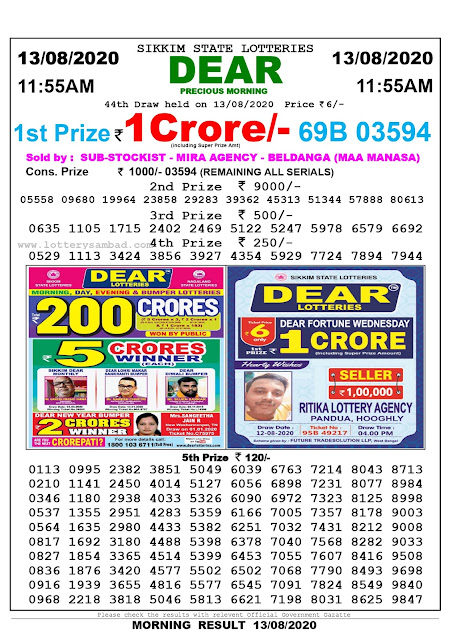 Sikkim State Lottery Sambad 13-08-2020 Today Result 11.55 AM