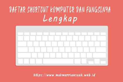 Daftar Shortcut Komputer Dan Fungsinya