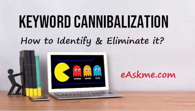 Keyword Cannibalization: How to Identify & Eliminate to Boost Your SEO: eAskme