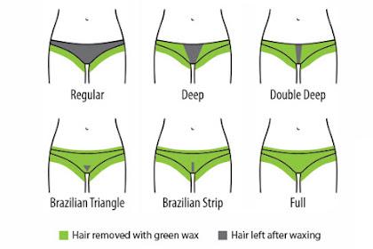 Bikini Waxing Styles