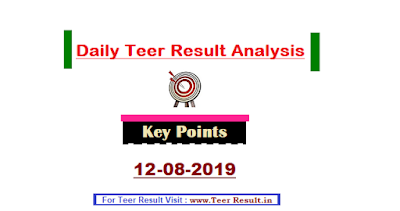 Teer Results of 12th August 2019 and Analysis