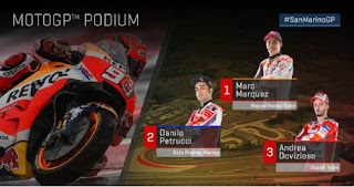 Hasil MotoGP San Marino: Marquez Juara
