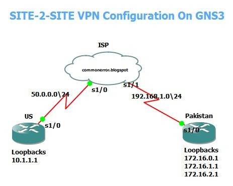 Vpn tunnel definition / Sumrando setup exe
