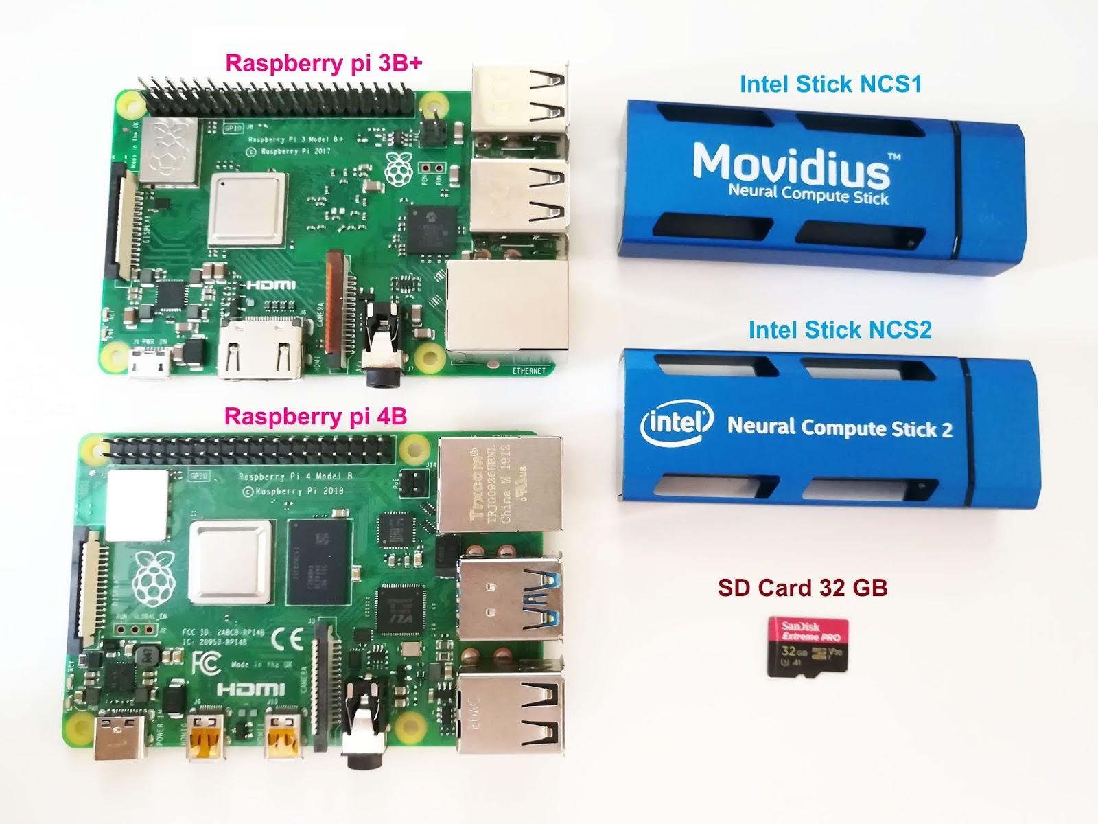 Raspberry Pi Projects: กรกฎาคม 2019