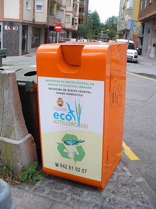 Recycling in Spain