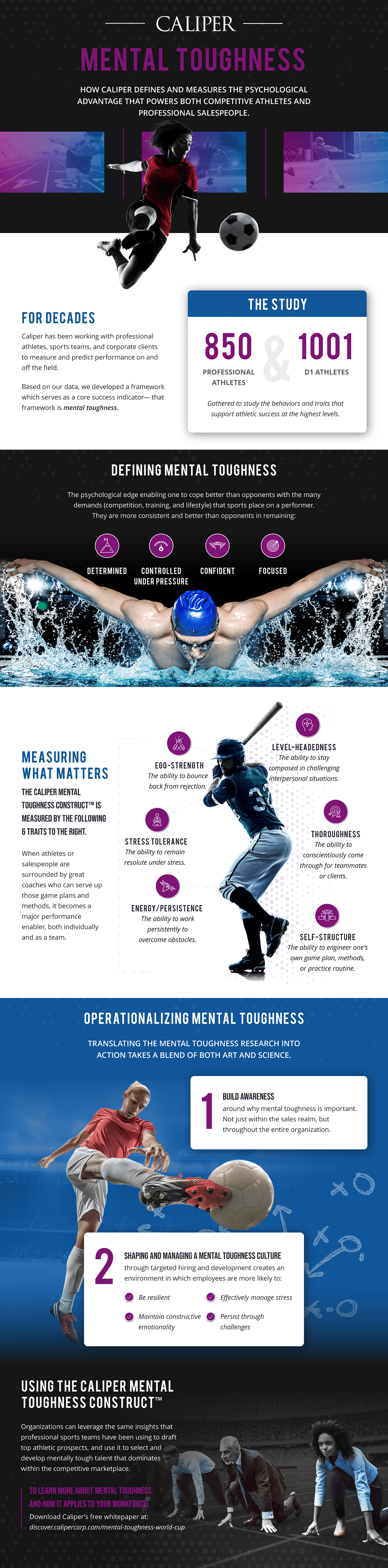 Building Mental Toughness in Your Sales Team #infographic
