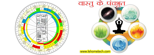 Panchbhut of vaastu