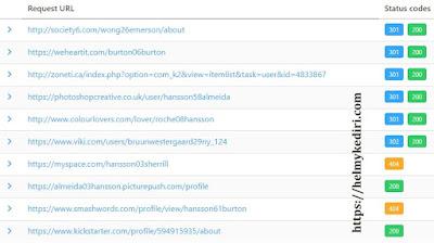 Banyak backlink yang dihapus