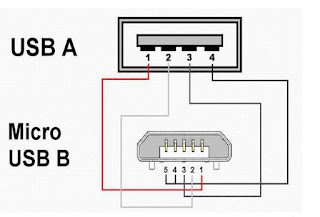Usb Otg Pinout USB Power Cable wiring diagram ~ ODICIS.ORG