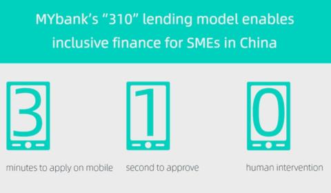 """Le modèle """"310"""" de MYbank"""