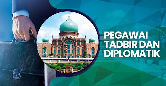 Contoh Soalan Peperiksaan Online Pegawai Tadbir dan Diplomatik Gred M41 2021