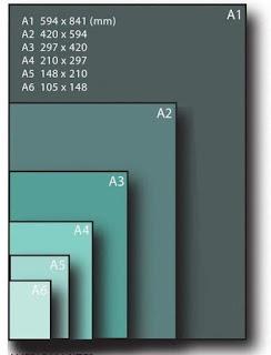 A-sarja