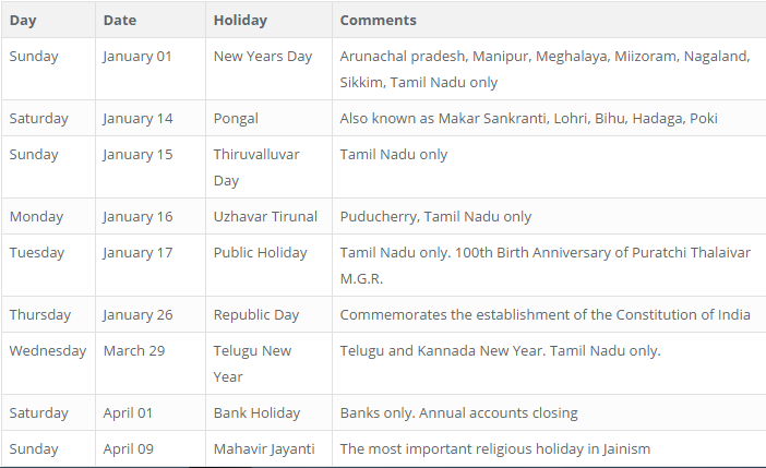 National and Regional Public holidays of Tamil Nadu in