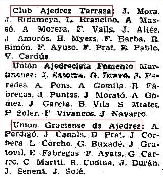 Listado 6 de los equipos de Preferente de 1961