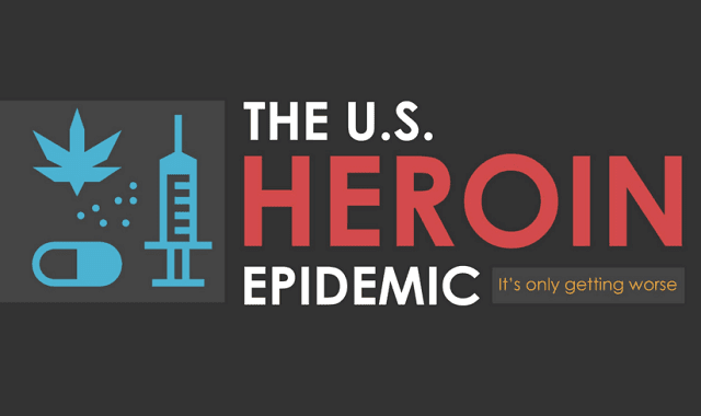 The United States Heroin Epidemic