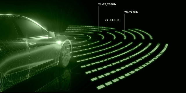 Automotive RADAR Market Projected to Garner Significant Revenues $10.5 billion by 2026