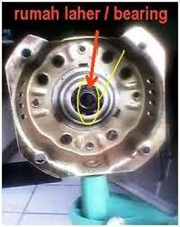 bearing kipas angin