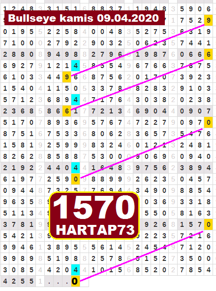 kode sdy hartap73