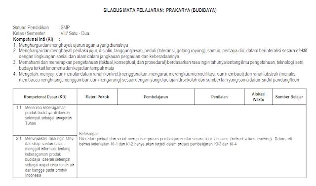 Silabus Prakarya-Budidaya Kelas 7 SMP/MTs Kurikulum 2013