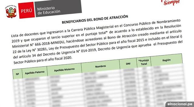 Consulta Aquí descargar lista beneficiarios del bono atracción de la Carrera Pública Magisterial