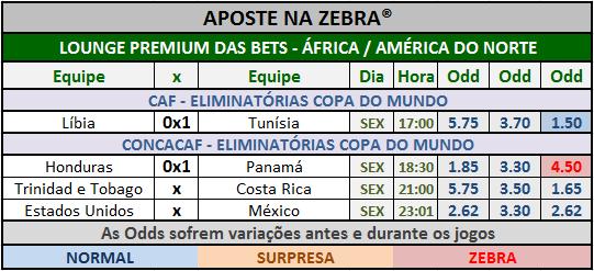 LOTECA 727 - GRADE BETS ELIMINATÓRIAS CAF & CONCACAF 01
