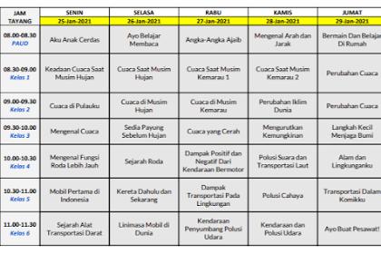 Rangkuman Materi Belajar Dari Rumah Minggu ke 4 Kelas 1-6 Januari 2021