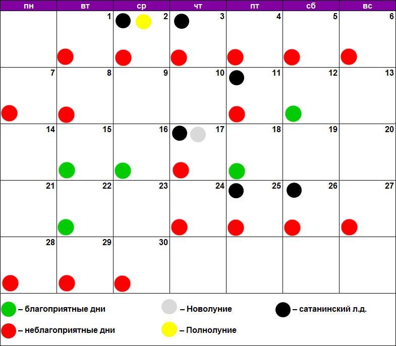 Лечение зубов по лунному календарю сентябрь 2020