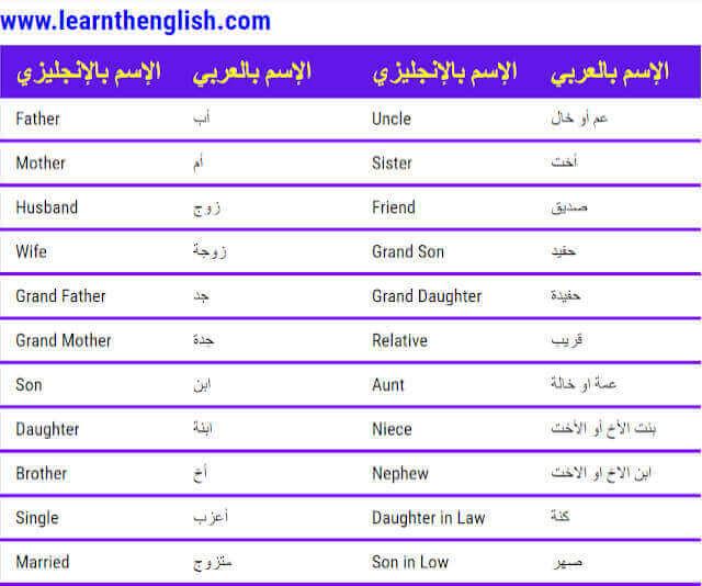 تعلم اللغة الانجليزية 4