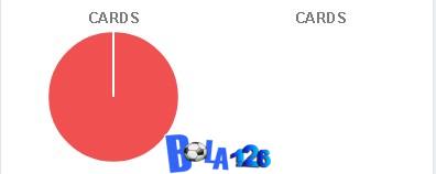 BOLA126