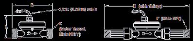Seametrics Brass Single Jet low flow meter SEB Series