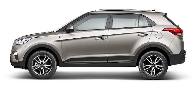 Hyundai Creta 2019 1.6 Automático 1 Milion - Preço