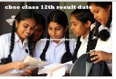 Cbse Class 12th Result date , New syllabus :Citizenship, nationalism, secularism chapters Removed