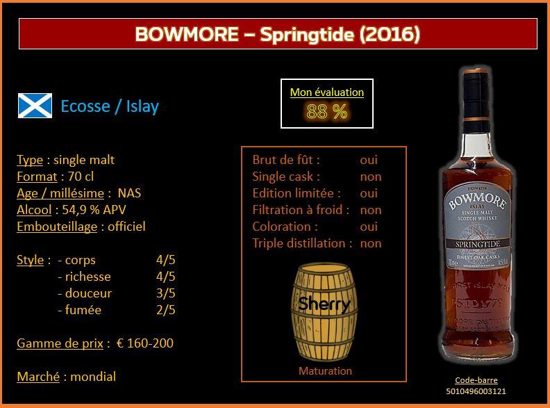 Review #566 : Bowmore – Springtide (2016)