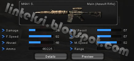 Senjata Pointblank M4A1 S.