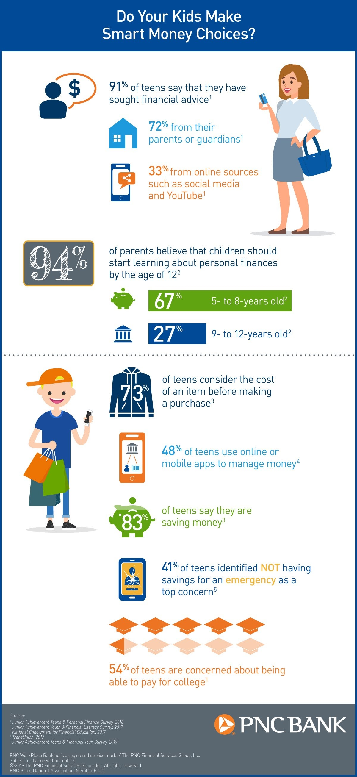 do-your-kids-make-smart-money-choices-infographic
